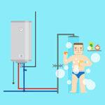 Water heater shower